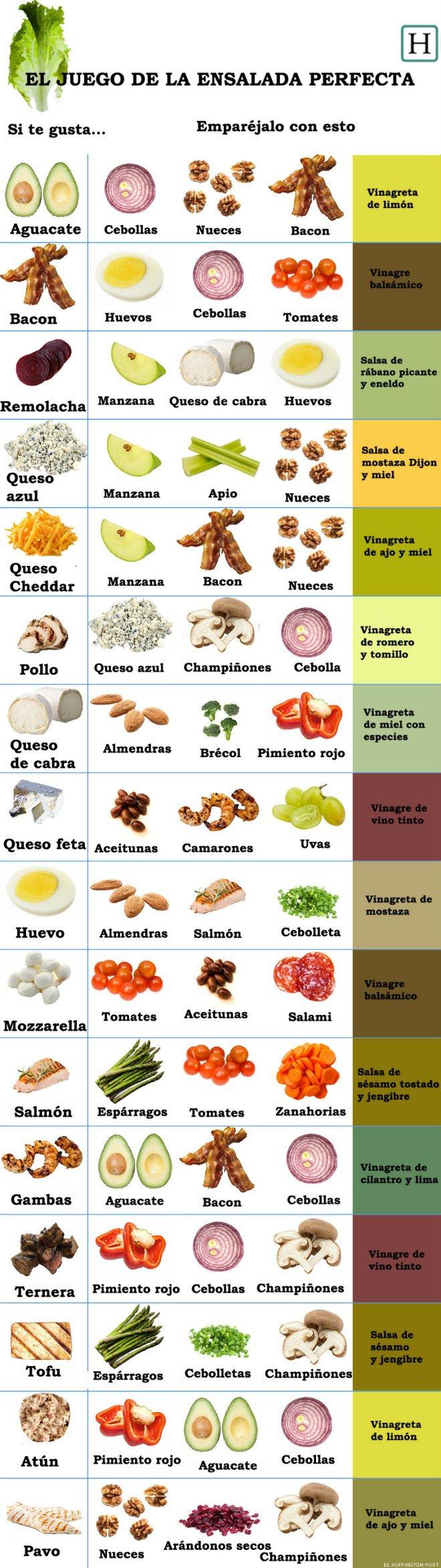Ingredientes para la ensalada perfecta. Combinaciones de ensueño 1